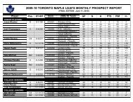 2009-10 TORONTO MAPLE LEAFS MONTHLY PROSPECT REPORT