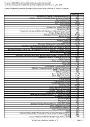 Montant des subventions vers\351es 2011.xls - Le Perreux-sur-Marne