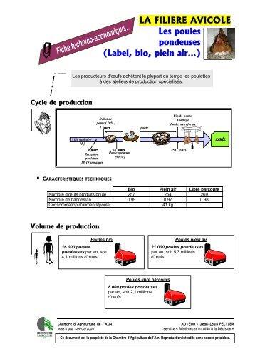 LA FILIERE AVICOLE Les poules pondeuses - Chambres d ...
