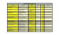 2003-2009 of Feb - Environmental Management Bureau