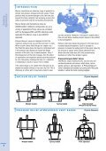 Marvac Technical Catalogue - Safety Systems UK Ltd - Page 4