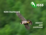 IGSS Dashboard