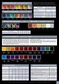 Kits de peinture - Page 5