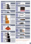 Kits de peinture - Page 7