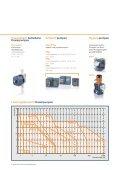 Niederdruck-Dosierpumpen bis 1.000 l/h - ProMinent - Seite 7