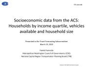 Socioeconomic data from the ACS: Households by income quartile ...