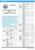 MAJ 2009 ( 1461 kB) - Dolnośląska Okręgowa Izba Pielęgniarek i ... - Page 4