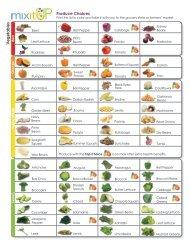 Mix It Up Produce List