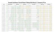 Grande Caribbean Condo Resort Pattaya Building G - Company Price