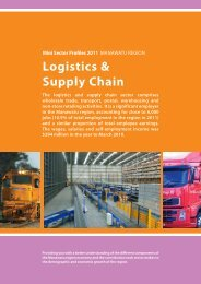 Logistics and Supply Chain Sector Profile - Palmerston North City ...