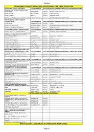 Planilha1 Página 1 PROGRAMAS E PROJETOS ... - Unochapecó