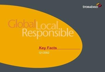Key Facts - Stora Enso