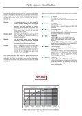 Catalogue - Usi Porta Doors - Page 2