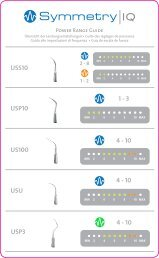 Symmetry IQ Power Range Guide