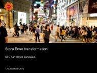 Operational EBIT, 866.7 EUR million - Stora Enso