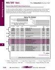 T-Slot Parts 7 - 80/20® Inc. - Page 2