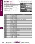 T-Slot Parts 7 - 80/20® Inc. - Page 4