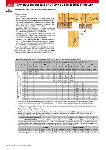 28.02 TOPIX HOLZBAUTABELLE UND TOPIX CC ... - bati-service.ch