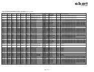 Technische Infos abart 2009 franz - Über a.b.art