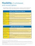 Spirit Plus Fixed Annuity… - Business Underwriters Associates - Page 6
