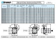 Single nut with flange - dimensions according to DIN 69051 whirled ...