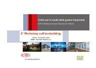 DuPont Building Innovation - Enea