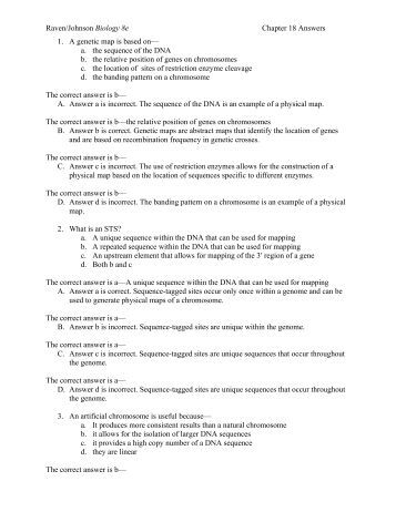 Ideas for essays looking for a student to write my paper ap biology study guide chapters biology what to know studylib net essys homework help flashcards research fandeluxe Gallery