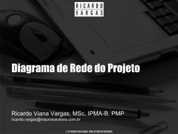Diagrama de Rede do Projeto - Ricardo Vargas