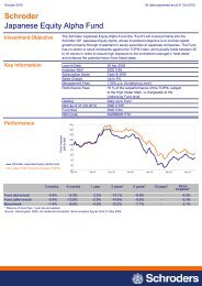 Schroder Japanese Equity Alpha Fund - Schroders
