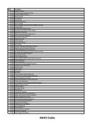 Copy of NAICS Codes- 6 digit.xlsx - Surrey Board of Trade