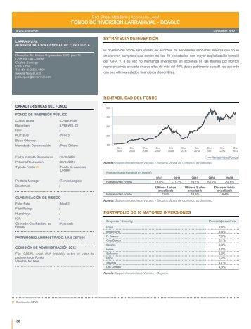 FONDO DE INVERSIÓN LARRAINVIAL - BEAGLE - Bolsa de Santiago