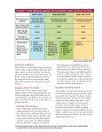 NORTH AMERICAN TEN® - Page 7