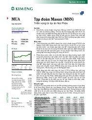 Tập đoàn Masan (MSN) - WOORI CBV