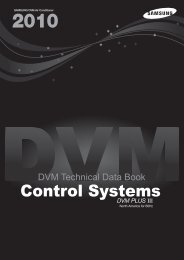 Control Systems - Uniclima