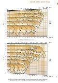 derivate dalla serie ad asse orizzontale / derived ... - Praktikpump.sk - Page 7