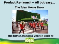 Product Re-launch – All but easy... - Afida