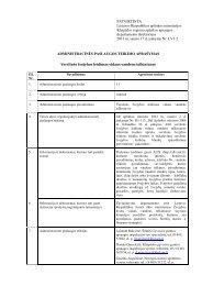 13. Verslinės žvejybos leidimas vidaus vandens telkiniuose