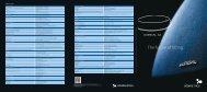 AURICAL Aud Datasheet - GN Otometrics