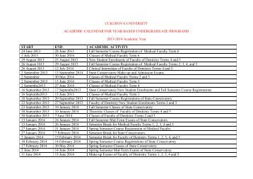 CUKUROVA UNIVERSITY ACADEMIC CALENDAR FOR YEAR ...