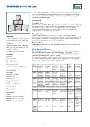 EURODIN Panel Meters - Crompton Western Canada Inc.