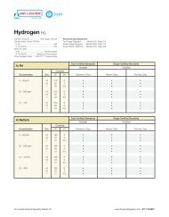 Hydrogen Gas Mixtures - Air Liquide America Specialty Gases