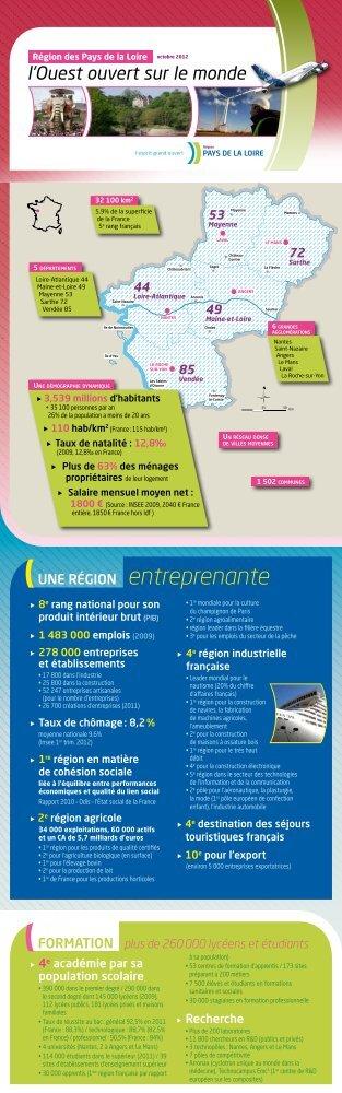 Télécharger la plaquette des chiffres clés 2012 de la Région