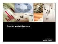 German Market Overview