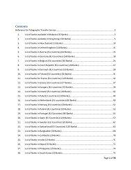 list of 1632 Banks - Singapore Post