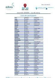 Liste de participants - Edora