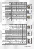 Prospekt klimatyzatory typu U-Match oraz split - Air Trade Centre - Page 5