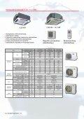 Prospekt klimatyzatory typu U-Match oraz split - Air Trade Centre - Page 6