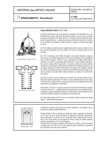 Brunelleschi - Home Page de José Manuel Russo