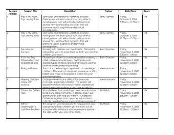 Session Number Session Title Description Trainer Date/Time Room ...