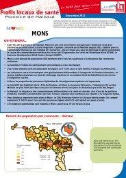 Mons - La Province de Hainaut